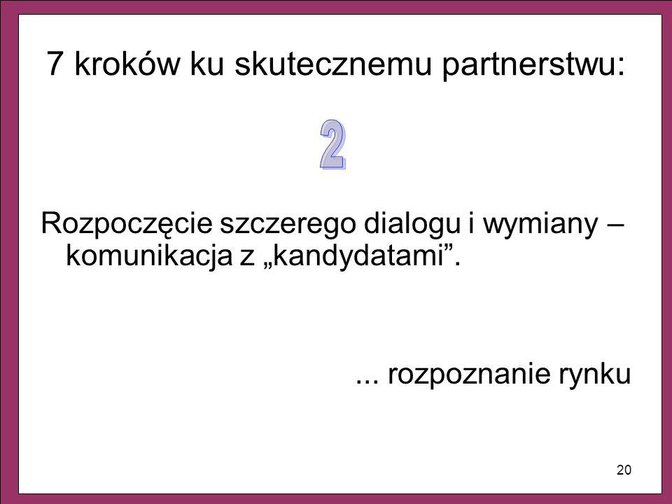 20 7 kroków ku skutecznemu partnerstwu: Rozpoczęcie szczerego dialogu i wymiany – komunikacja z kandydatami.... rozpoznanie rynku