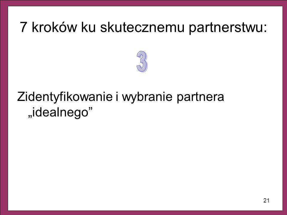 21 7 kroków ku skutecznemu partnerstwu: Zidentyfikowanie i wybranie partnera idealnego