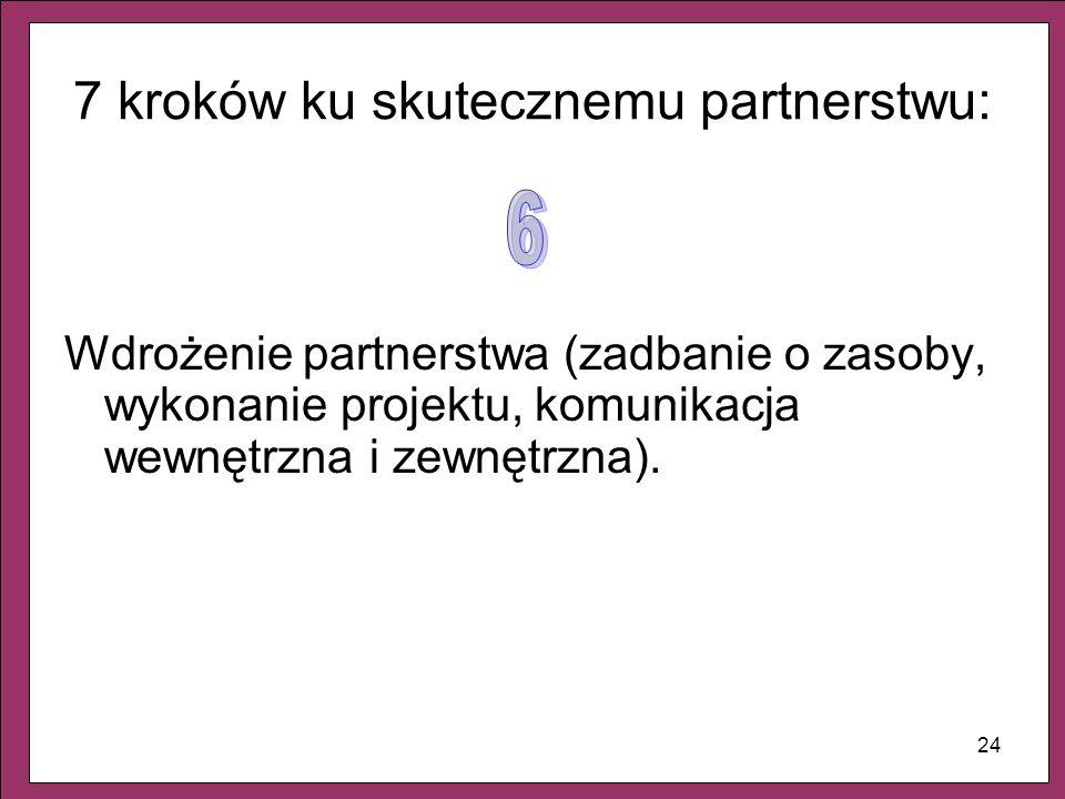 24 7 kroków ku skutecznemu partnerstwu: Wdrożenie partnerstwa (zadbanie o zasoby, wykonanie projektu, komunikacja wewnętrzna i zewnętrzna).