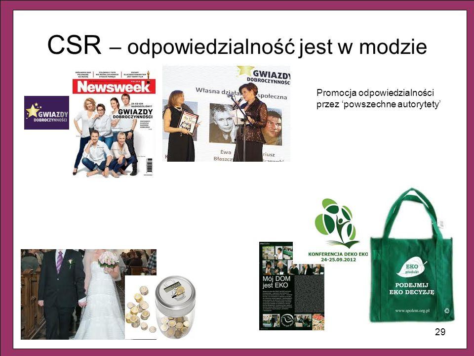 29 CSR – odpowiedzialność jest w modzie Promocja odpowiedzialności przez powszechne autorytety