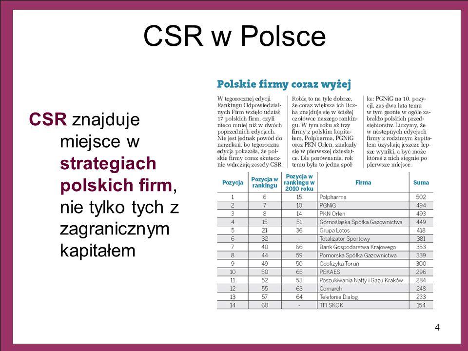 4 CSR znajduje miejsce w strategiach polskich firm, nie tylko tych z zagranicznym kapitałem CSR w Polsce