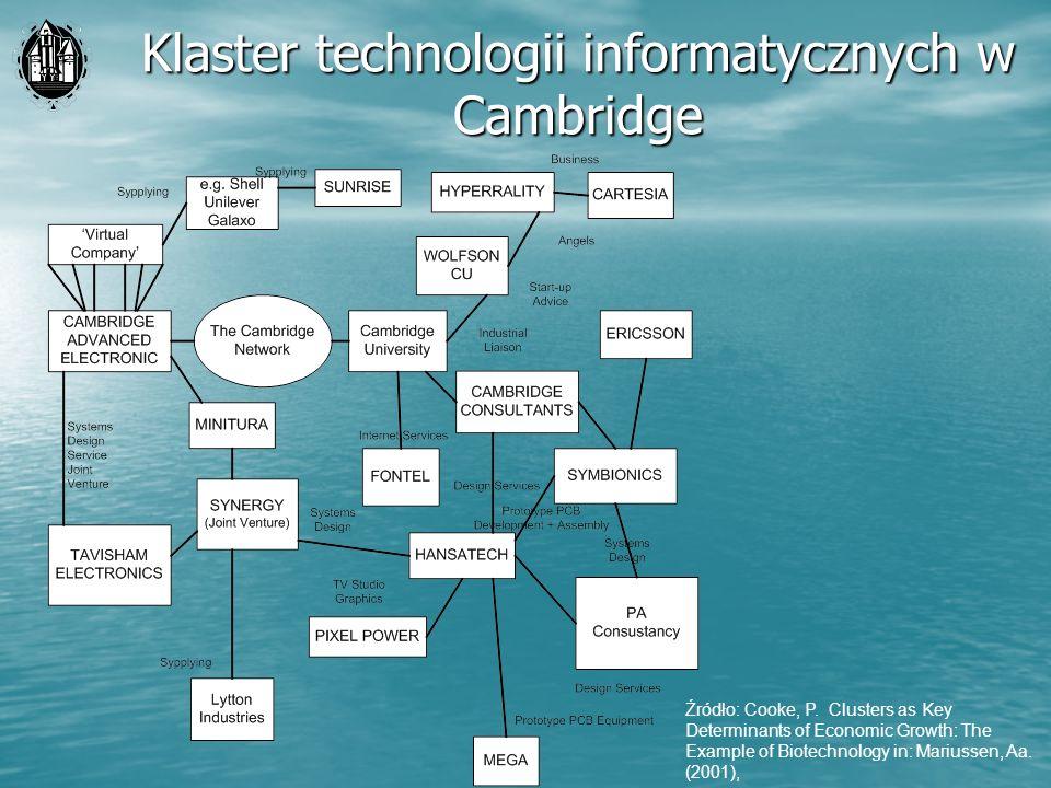 Klaster technologii informatycznych w Cambridge Źródło: Cooke, P. Clusters as Key Determinants of Economic Growth: The Example of Biotechnology in: Ma