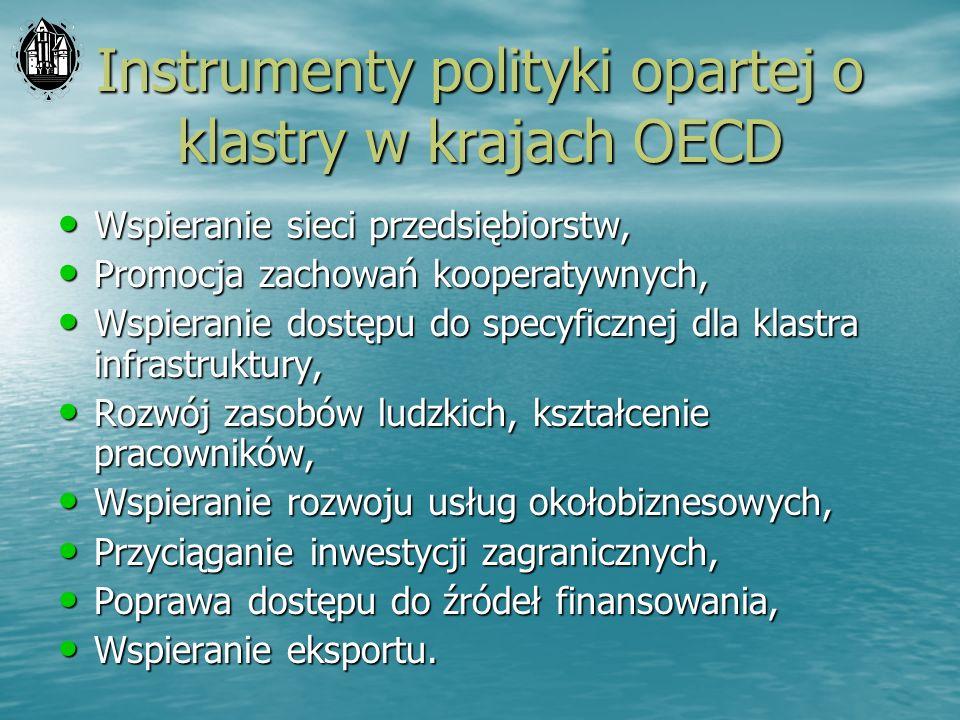Instrumenty polityki opartej o klastry w krajach OECD Wspieranie sieci przedsiębiorstw, Wspieranie sieci przedsiębiorstw, Promocja zachowań kooperatyw
