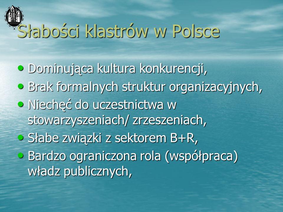 Słabości klastrów w Polsce Dominująca kultura konkurencji, Dominująca kultura konkurencji, Brak formalnych struktur organizacyjnych, Brak formalnych s