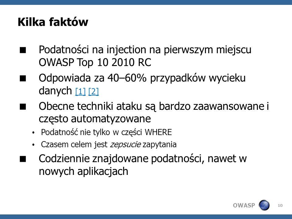 OWASP 10 Kilka faktów Podatności na injection na pierwszym miejscu OWASP Top 10 2010 RC Odpowiada za 40–60% przypadków wycieku danych [1] [2] [1][2] O