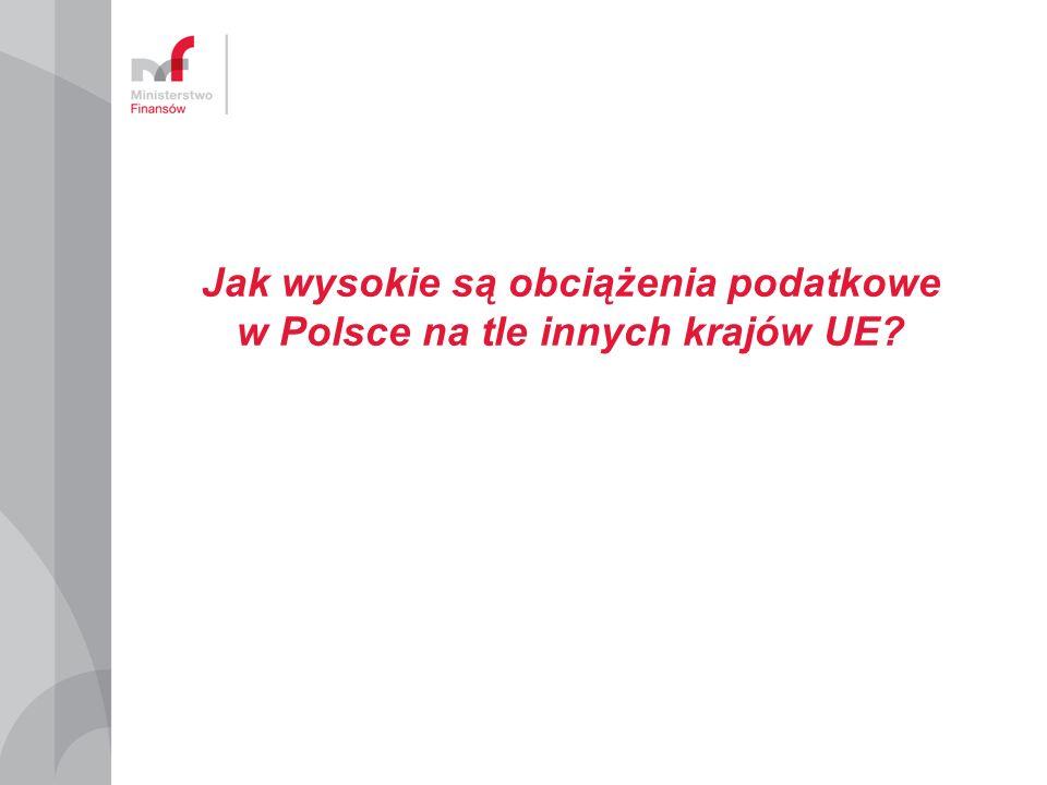 Jak wysokie są obciążenia podatkowe w Polsce na tle innych krajów UE?