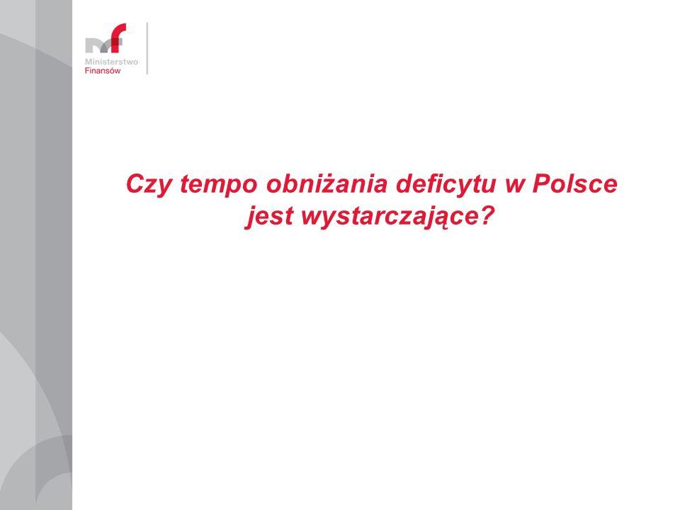 Czy tempo obniżania deficytu w Polsce jest wystarczające?