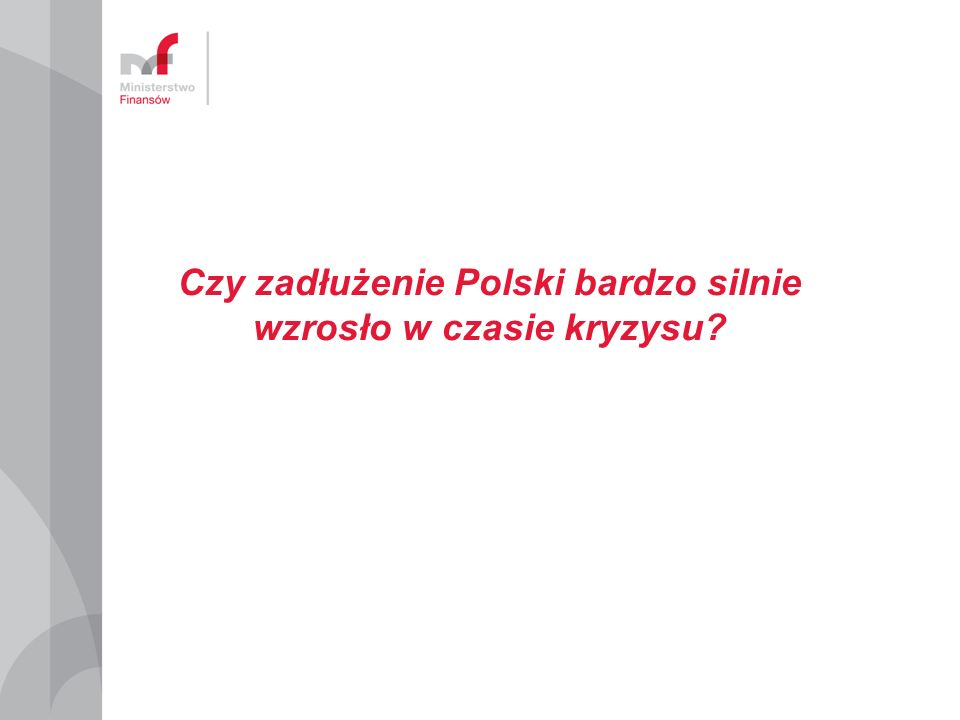 Czy zadłużenie Polski bardzo silnie wzrosło w czasie kryzysu?
