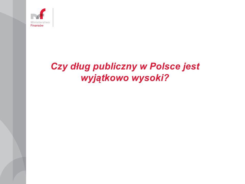 Czy dług publiczny w Polsce jest wyjątkowo wysoki?