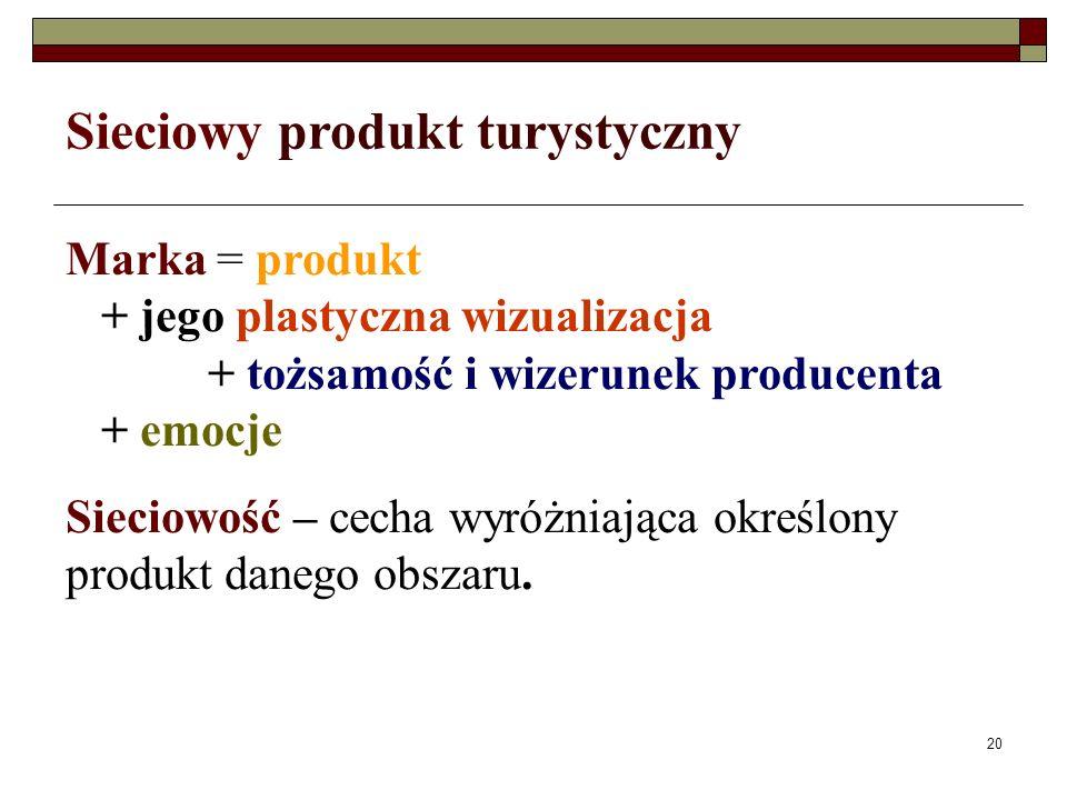 20 Sieciowy produkt turystyczny Marka = produkt + jego plastyczna wizualizacja + tożsamość i wizerunek producenta + emocje Sieciowość – cecha wyróżniająca określony produkt danego obszaru.