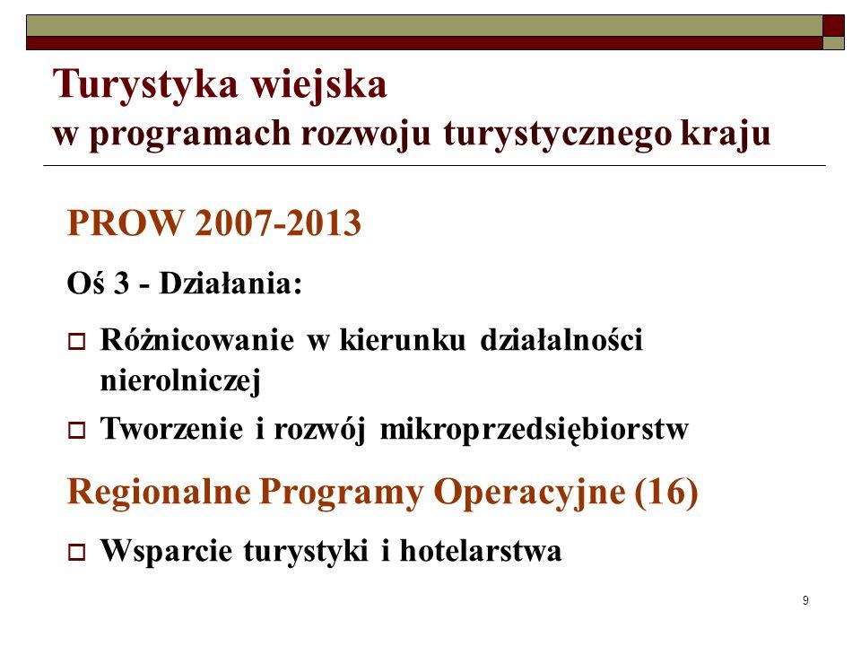 9 Turystyka wiejska w programach rozwoju turystycznego kraju PROW 2007-2013 Oś 3 - Działania: Różnicowanie w kierunku działalności nierolniczej Tworzenie i rozwój mikroprzedsiębiorstw Regionalne Programy Operacyjne (16) Wsparcie turystyki i hotelarstwa