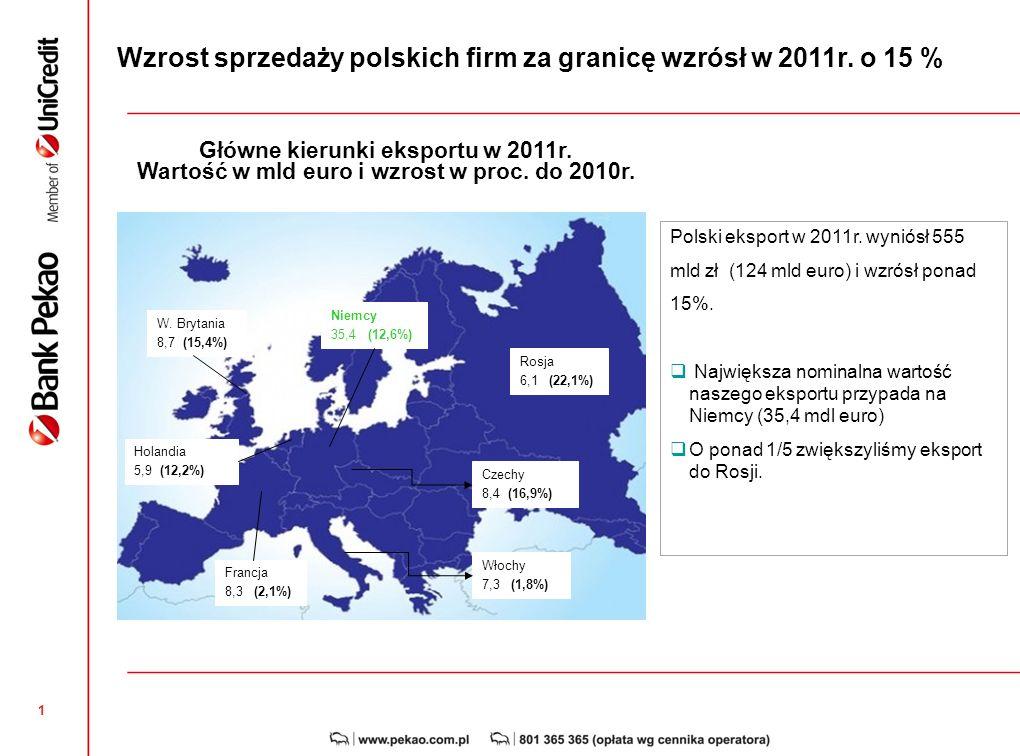 Finansowanie i obsługa płatności przedsięwzięć eksportowych Słupsk, 24 lipca 2012 Katarzyna Basiewicz Dyrektor ds. Klientów Biznesowych w Regionie Pom