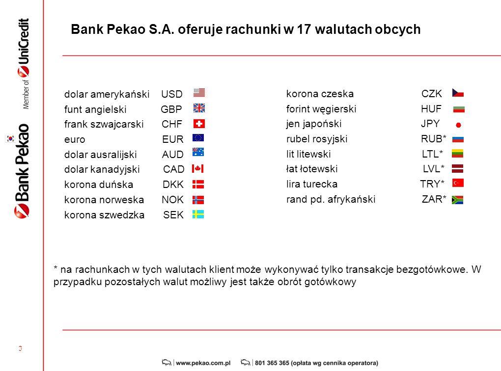 2 bezpłatne przelewy do ZUS i US oraz przelewy wewnętrzne, nowoczesna i łatwa w obsłudze platforma internetowa PekaoFirma24, bezpłatny rachunek waluto