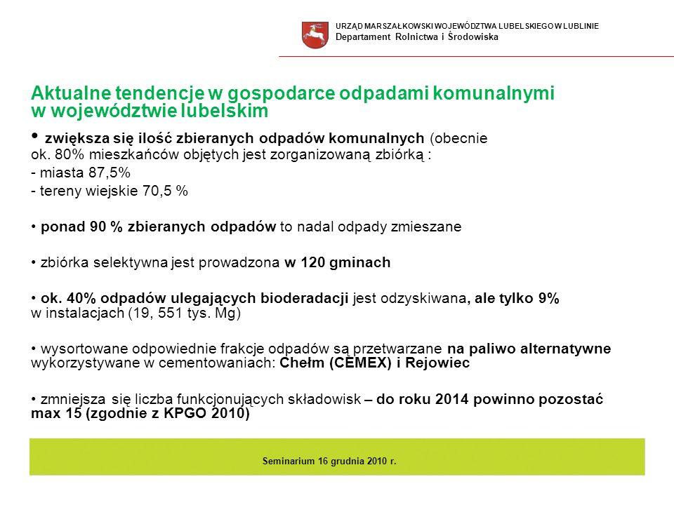 Aktualne tendencje w gospodarce odpadami komunalnymi w województwie lubelskim zwiększa się ilość zbieranych odpadów komunalnych (obecnie ok. 80% miesz