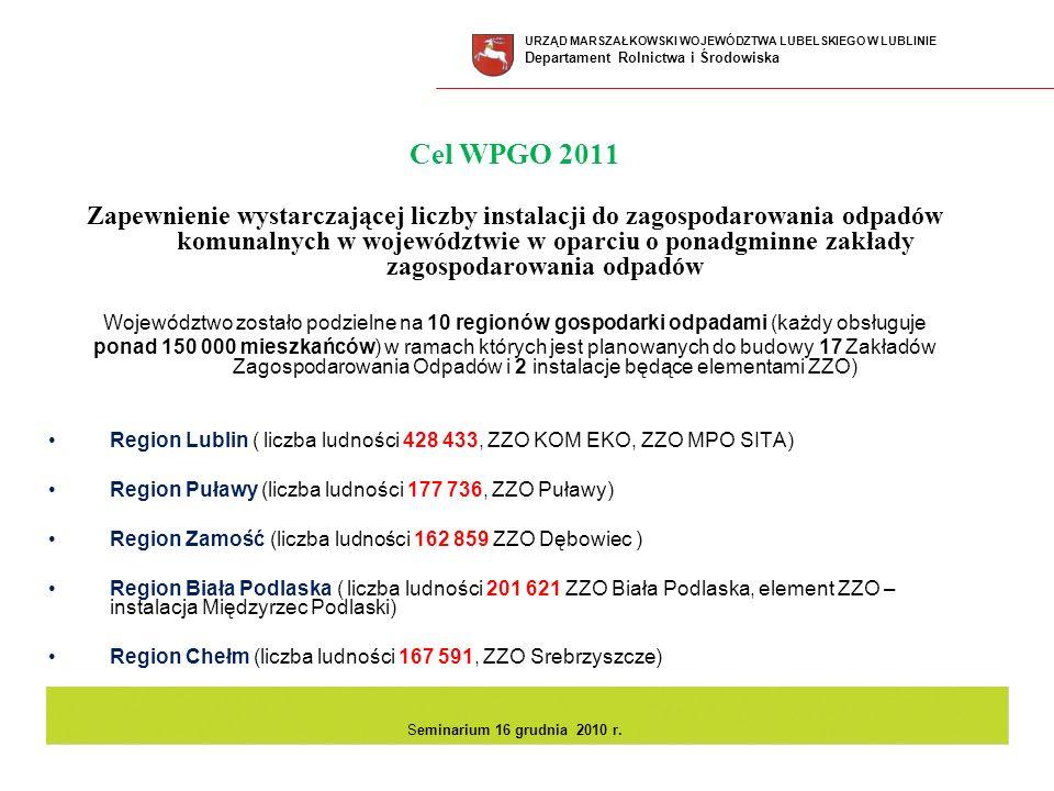 Cel WPGO 2011 Zapewnienie wystarczającej liczby instalacji do zagospodarowania odpadów komunalnych w województwie w oparciu o ponadgminne zakłady zago