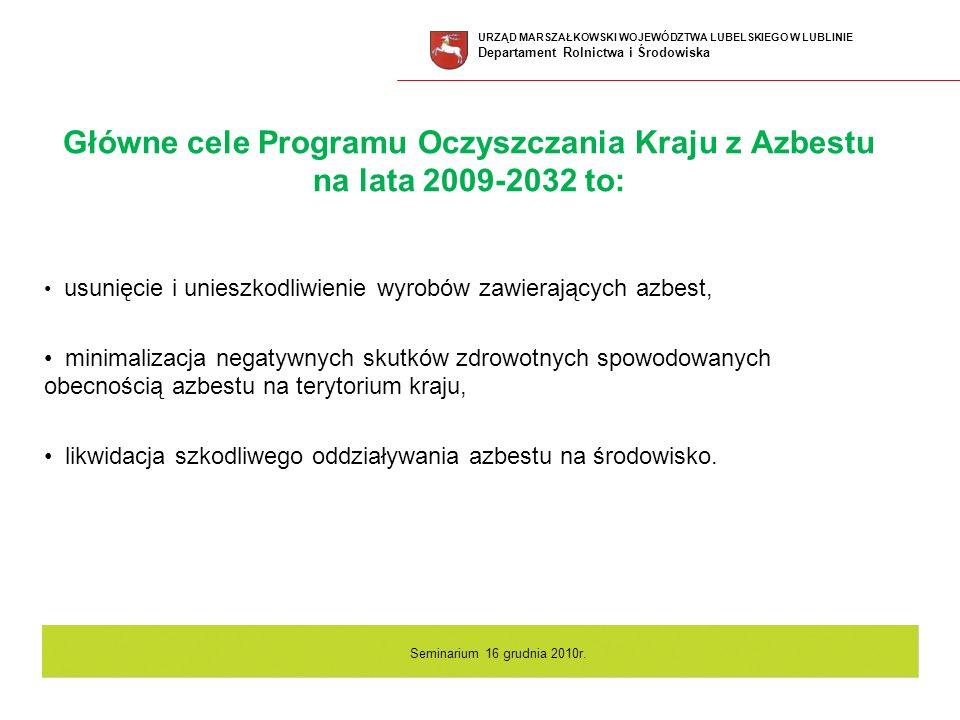 Główne cele Programu Oczyszczania Kraju z Azbestu na lata 2009-2032 to: usunięcie i unieszkodliwienie wyrobów zawierających azbest, minimalizacja nega