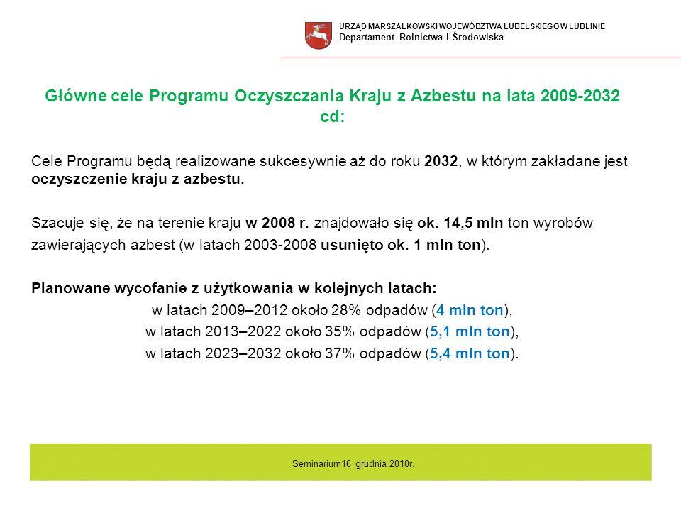 Główne cele Programu Oczyszczania Kraju z Azbestu na lata 2009-2032 cd: Cele Programu będą realizowane sukcesywnie aż do roku 2032, w którym zakładane