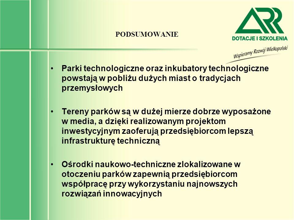 PODSUMOWANIE Parki technologiczne oraz inkubatory technologiczne powstają w pobliżu dużych miast o tradycjach przemysłowych Tereny parków są w dużej m