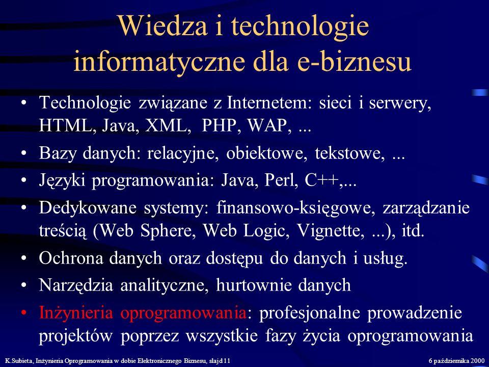 K.Subieta, Inżynieria Oprogramowania w dobie Elektronicznego Biznesu, slajd 106 października 2000 E-komercja na jednym slajdzie Definiowanie rynku, pr