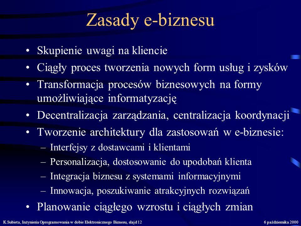 K.Subieta, Inżynieria Oprogramowania w dobie Elektronicznego Biznesu, slajd 116 października 2000 Wiedza i technologie informatyczne dla e-biznesu Tec