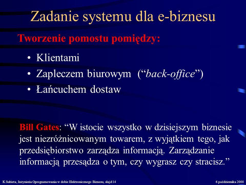 K.Subieta, Inżynieria Oprogramowania w dobie Elektronicznego Biznesu, slajd 136 października 2000 Scenariusz wprowadzania e-biznesu Model organizacyjn