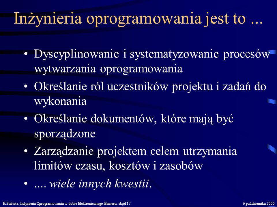 K.Subieta, Inżynieria Oprogramowania w dobie Elektronicznego Biznesu, slajd 166 października 2000 Programowanie a inżynieria oprogramowania Popularny