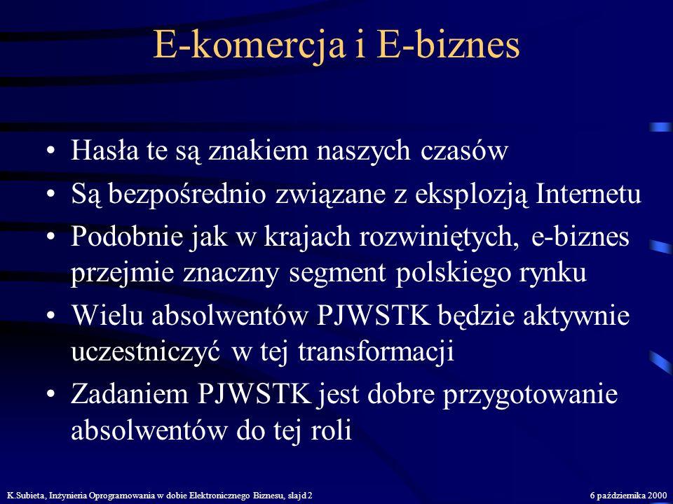 Inżynieria Oprogramowania w dobie Elektronicznego Biznesu Wykład inauguracyjny na rozpoczęcie roku akademickiego 2000/2001 Dr hab. inż. Kazimierz Subi
