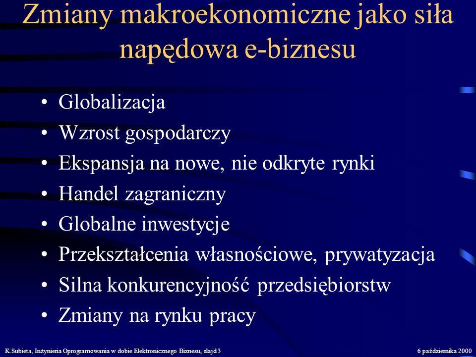 K.Subieta, Inżynieria Oprogramowania w dobie Elektronicznego Biznesu, slajd 26 października 2000 E-komercja i E-biznes Hasła te są znakiem naszych cza