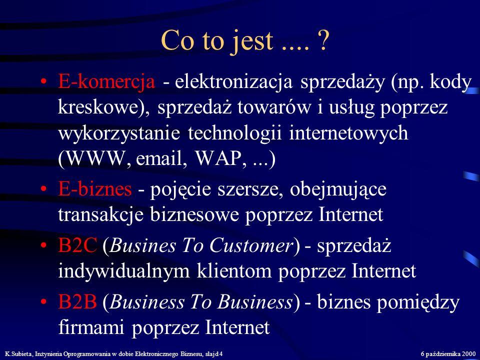 K.Subieta, Inżynieria Oprogramowania w dobie Elektronicznego Biznesu, slajd 36 października 2000 Zmiany makroekonomiczne jako siła napędowa e-biznesu