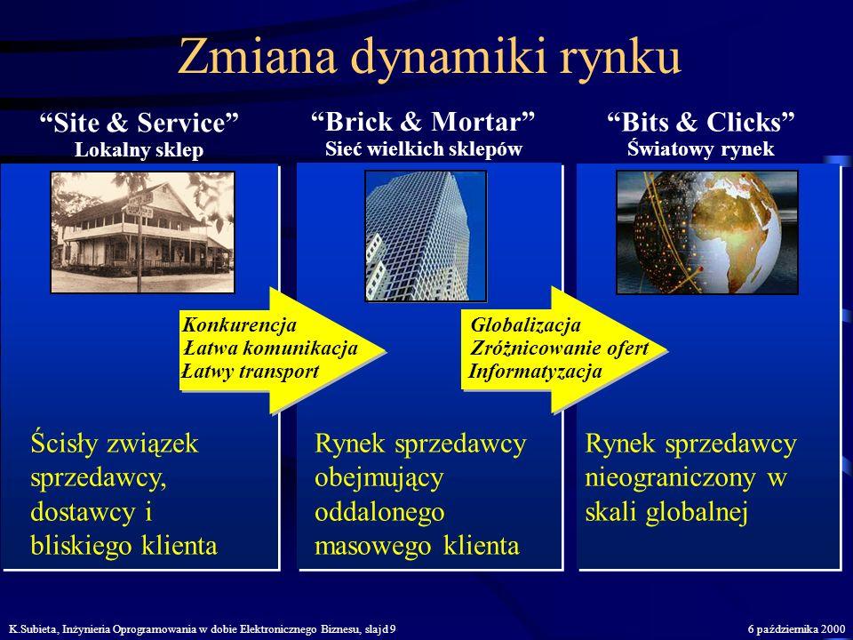 K.Subieta, Inżynieria Oprogramowania w dobie Elektronicznego Biznesu, slajd 86 października 2000 E-biznes: predykcja sprzedaży w USA 1997 19981999 200