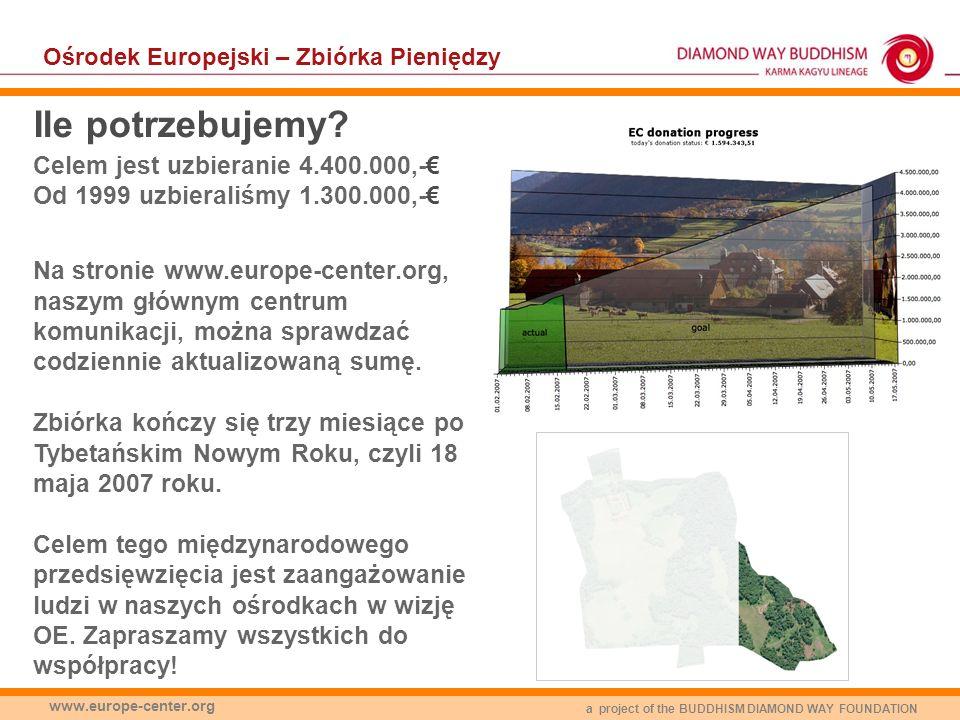 a project of the BUDDHISM DIAMOND WAY FOUNDATION www.europe-center.org Ośrodek Europejski – Zbiórka Pieniędzy Ile potrzebujemy? Celem jest uzbieranie