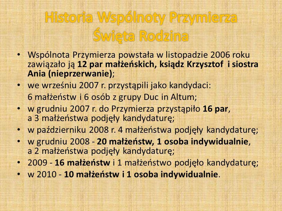 Wspólnota Przymierza powstała w listopadzie 2006 roku zawiązało ją 12 par małżeńskich, ksiądz Krzysztof i siostra Ania (nieprzerwanie); we wrześniu 20
