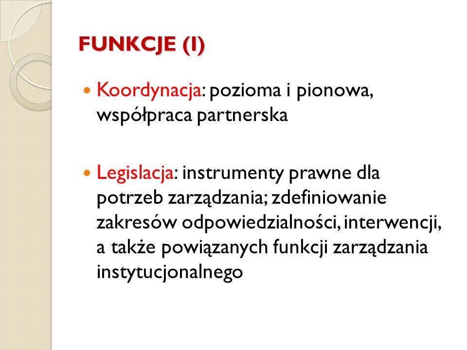 FUNKCJE (I) Koordynacja: pozioma i pionowa, współpraca partnerska Legislacja: instrumenty prawne dla potrzeb zarządzania; zdefiniowanie zakresów odpow