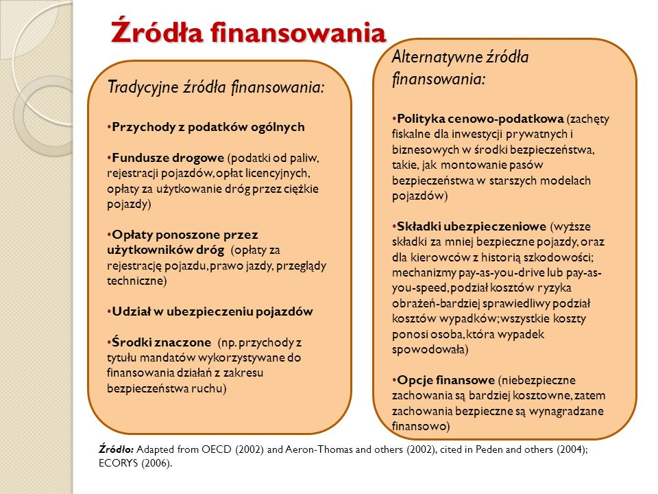 Źródła finansowania Źródło: Adapted from OECD (2002) and Aeron-Thomas and others (2002), cited in Peden and others (2004); ECORYS (2006). Tradycyjne ź