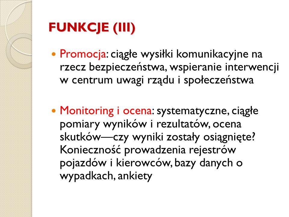 FUNKCJE (III) Promocja: ciągłe wysiłki komunikacyjne na rzecz bezpieczeństwa, wspieranie interwencji w centrum uwagi rządu i społeczeństwa Monitoring