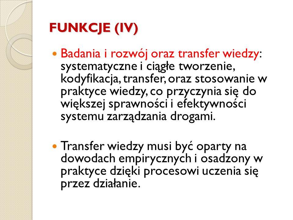 FUNKCJE (IV) Badania i rozwój oraz transfer wiedzy: systematyczne i ciągłe tworzenie, kodyfikacja, transfer, oraz stosowanie w praktyce wiedzy, co prz