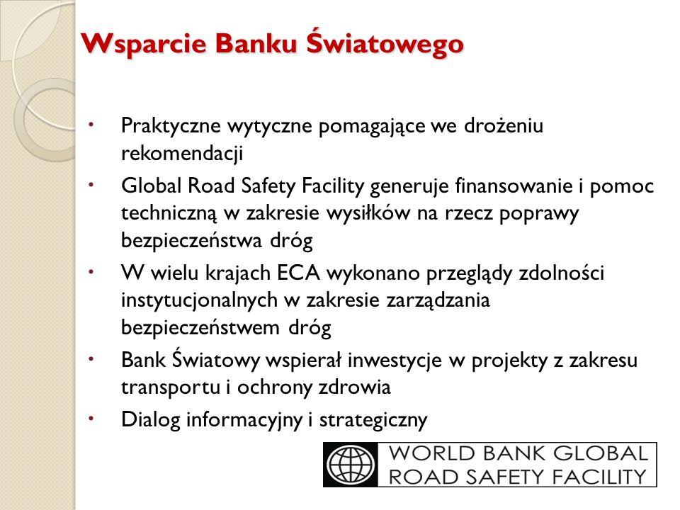 Wsparcie Banku Światowego Praktyczne wytyczne pomagające we drożeniu rekomendacji Global Road Safety Facility generuje finansowanie i pomoc techniczną