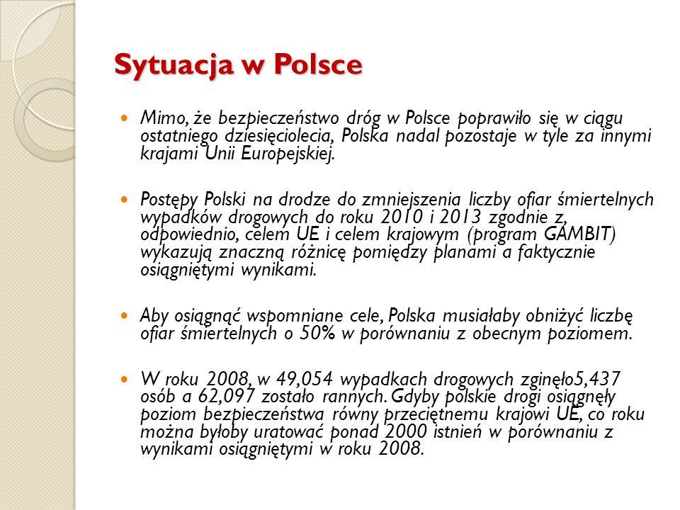 Sytuacja w Polsce Mimo, że bezpieczeństwo dróg w Polsce poprawiło się w ciągu ostatniego dziesięciolecia, Polska nadal pozostaje w tyle za innymi kraj