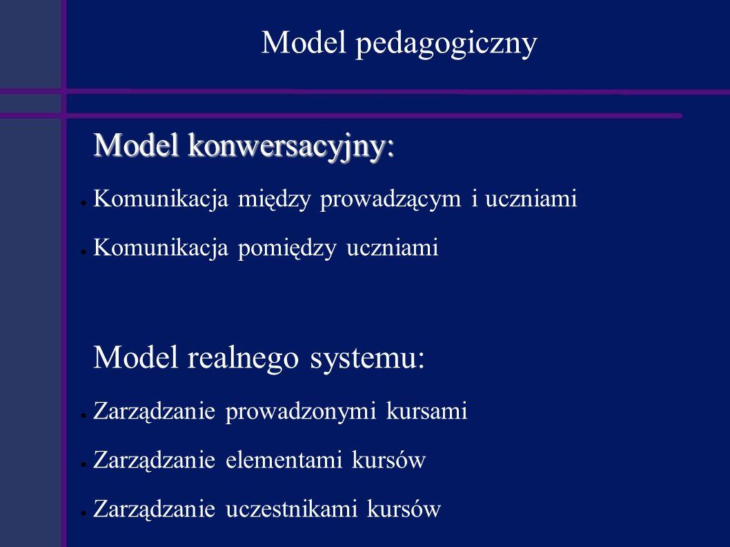 Kryteria oceny Możliwość komunikacji pomiędzy uczestnikami kursu.