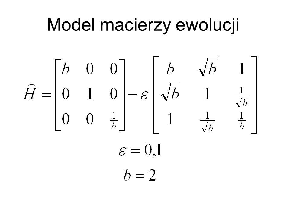 Model macierzy ewolucji