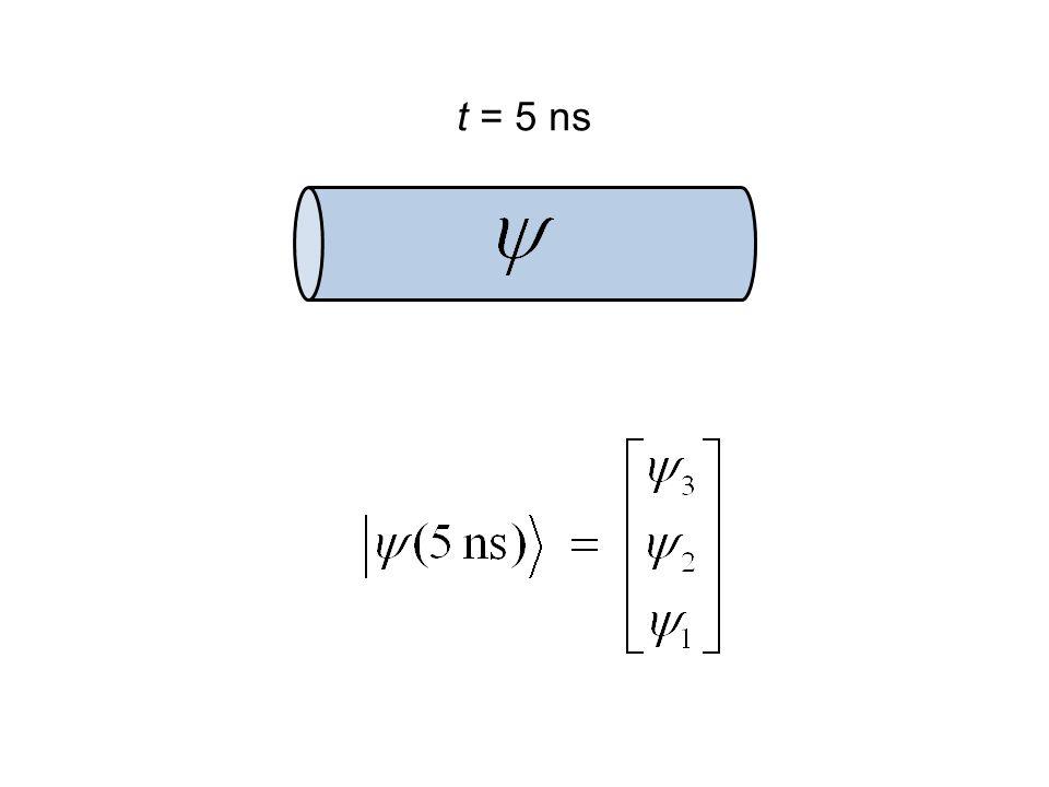 t = 5 ns