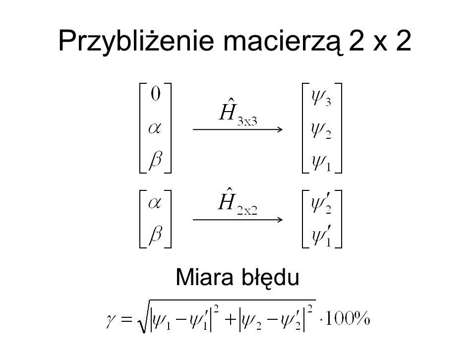 Przybliżenie macierzą 2 x 2 Miara błędu
