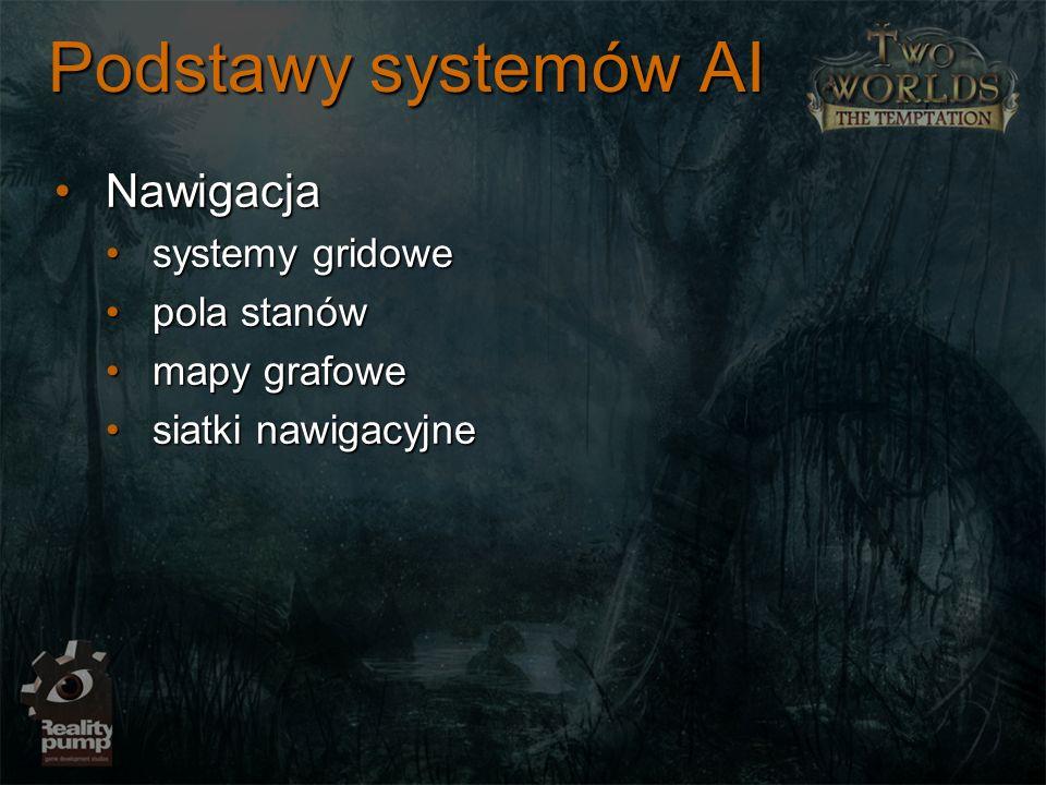 Podstawy systemów AI NawigacjaNawigacja systemy gridowesystemy gridowe pola stanówpola stanów mapy grafowemapy grafowe siatki nawigacyjnesiatki nawiga