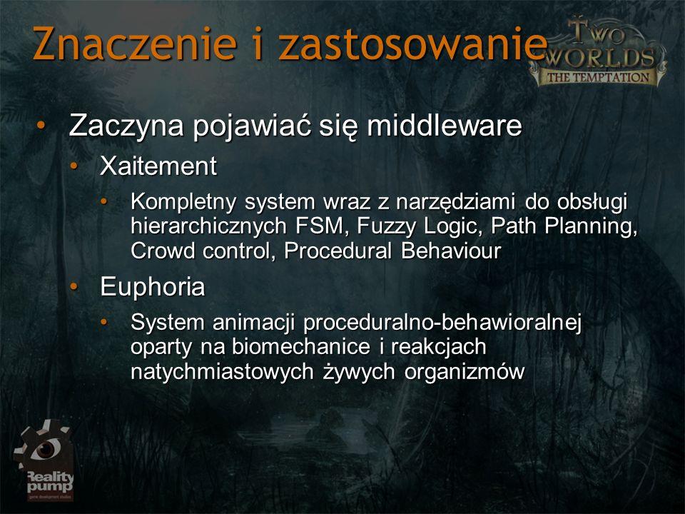 Znaczenie i zastosowanie Zaczyna pojawiać się middlewareZaczyna pojawiać się middleware XaitementXaitement Kompletny system wraz z narzędziami do obsł