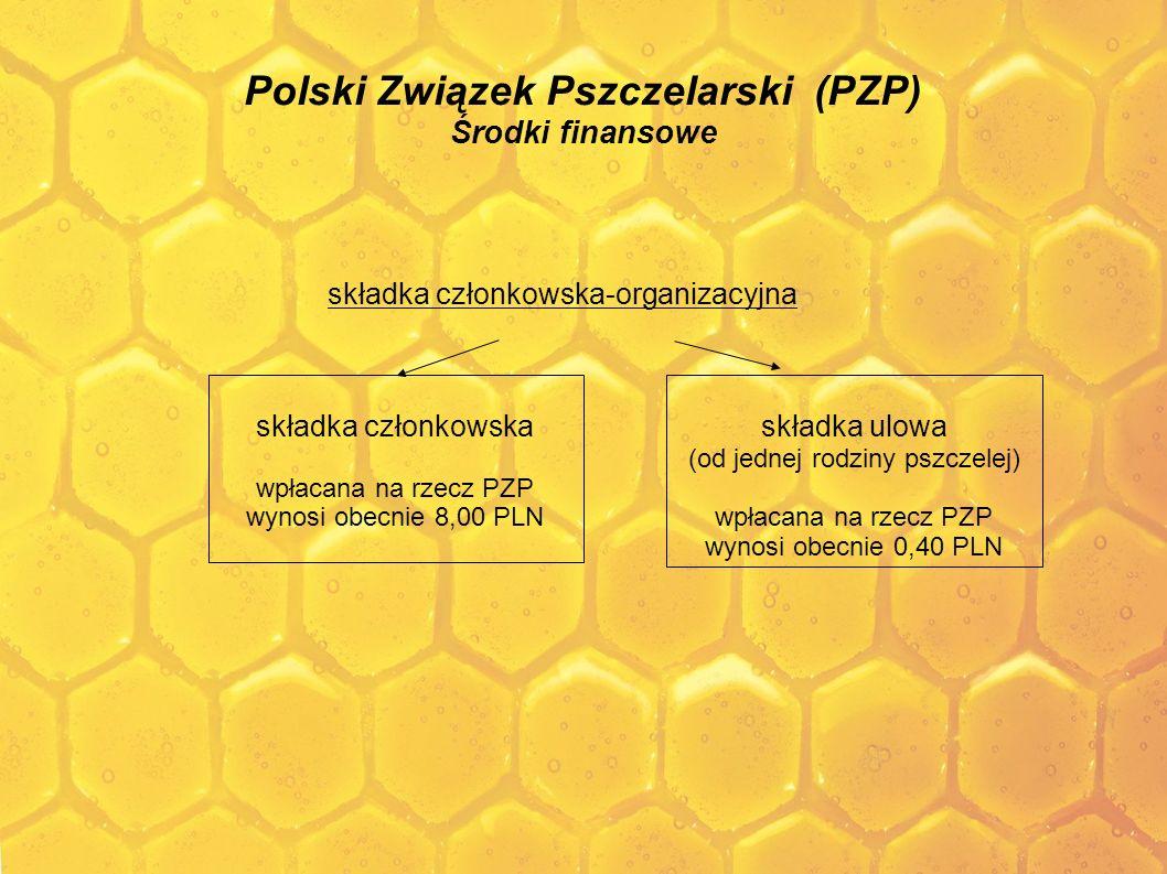 Polski Związek Pszczelarski (PZP) Środki finansowe składka członkowska-organizacyjna składka członkowska wpłacana na rzecz PZP wynosi obecnie 8,00 PLN