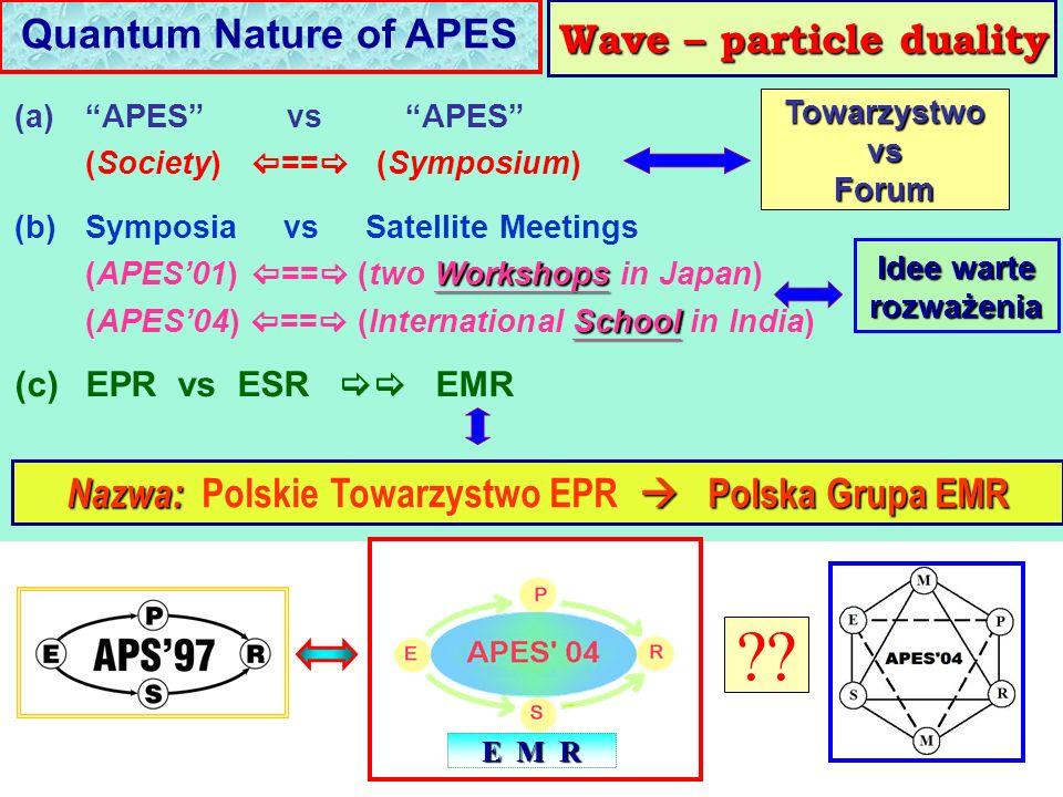(a)APES vs APES (Society) == (Symposium) (b)Symposia vs Satellite Meetings Workshops (APES01) == (two Workshops in Japan) School (APES04) == (Internat