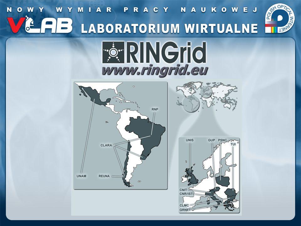 www.ringrid.eu