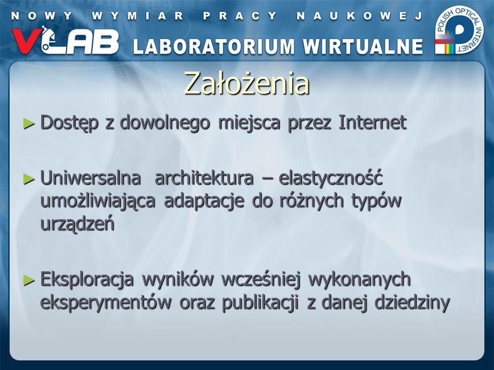 Założenia Dostęp z dowolnego miejsca przez Internet Dostęp z dowolnego miejsca przez Internet Uniwersalna architektura – elastyczność umożliwiająca ad