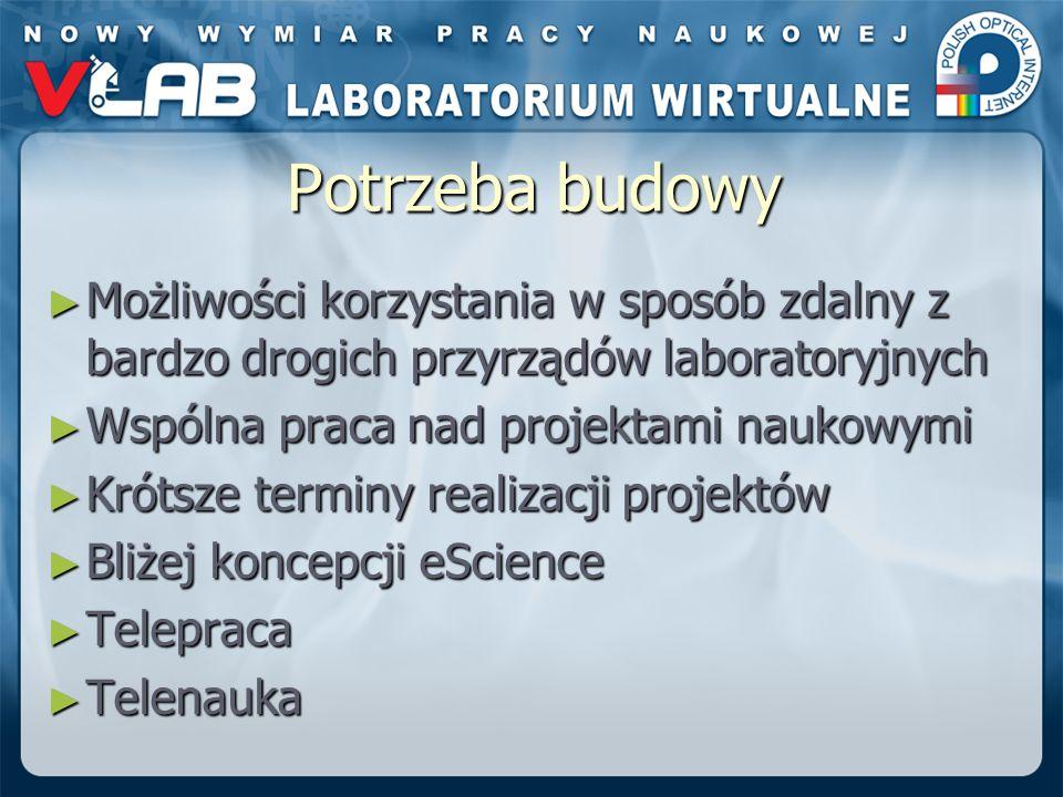 Potrzeba budowy Możliwości korzystania w sposób zdalny z bardzo drogich przyrządów laboratoryjnych Możliwości korzystania w sposób zdalny z bardzo dro