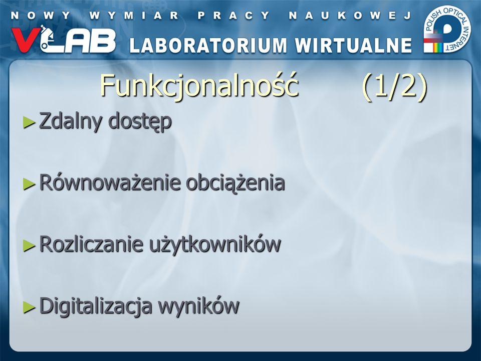 Dziękuję za uwagę http://vlab.psnc.pl/ vlab@psnc.pl